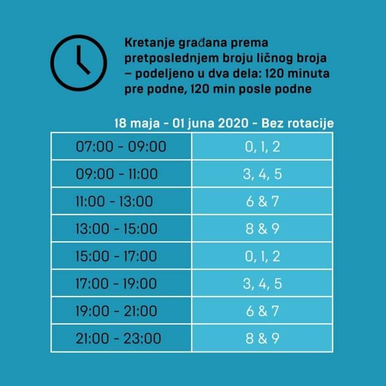 objavljen-novi-raspored-kretanja-gradana-do-1-juna